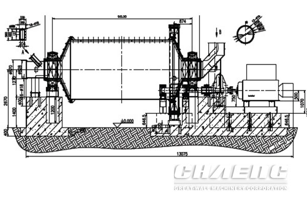 ball mill Structure diagram